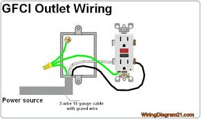gfci outlet wiring diagram house electrical wiring diagram electrical outlet wiring diagram gfci outlet wiring diagram