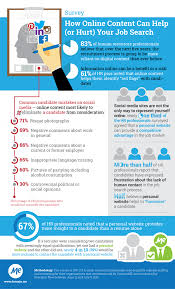 one way to stand out as a job candidate business insider hrsurvey infographic 30984