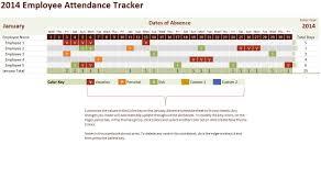 2014 Employee Attendance Tracker