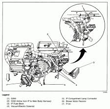 98 olds intrigue wiring diagram wiring diagram for you • 1998 oldsmobile intrigue wiring diagram new media of wiring rh latinamagazine co 98 olds delta 88 98 olds delta 88