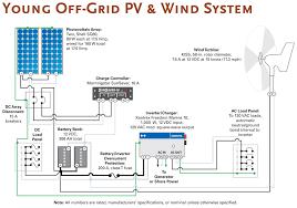 off grid solar wiring diagram beautiful pv inverter wiring diagram off grid solar wiring diagram elegant home wind turbine wiring diagram manual wiring diagrams installations