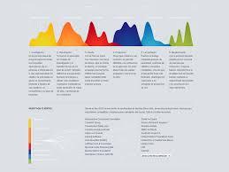 data table design inspiration.  Table Nosotros On Data Table Design Inspiration
