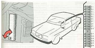 corvette fuse box diagram image wiring volvo 260 1979 fuse box diagram auto genius on 1979 corvette fuse box diagram
