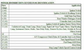 2005 dodge neon egr valve location wiring diagram for car engine 99 chrysler sebring wiring diagram moreover chevy cobalt wiring harness diagram moreover dodge magnum 2 7