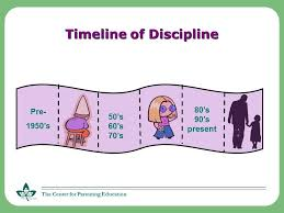 an introduction to disciplinethe center for parenting education history of discipline