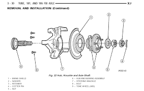 how much should front wheel bearings cost me jeepforum com and there s a diagram you just need to replace 6 usually around 100 150 each at the parts store