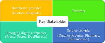 stakeholders in healthcare communication solution for healthcare industry