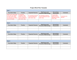 11 Project Action Plan Examples Docs Pdf Examples