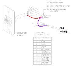 knowledge base how to convert a pin j box to pin j box dd2127394 1 jpg