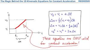the magic behind the 1d kinematic equations for constant acceleration you