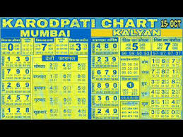 Mumbai Game Chart 20 10 2018 Sattamatka Daily Free Kalyan Mumbai Weekly