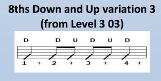 Guitar Strumming Patterns Custom B48 48 The Most Used Strumming Pattern EVER Andy Guitar
