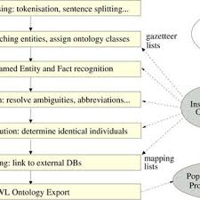 essay topics about success greatest hits