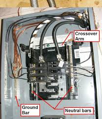 breaker box wiring neutral or ground breaker image breaker box wiring neutral or ground breaker auto wiring diagram on breaker box wiring neutral or