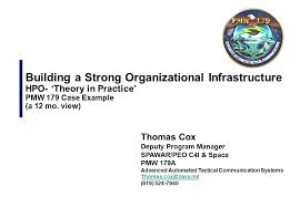 Thomas Cox Deputy Program Manager Spawar Peo C4i Space Pmw