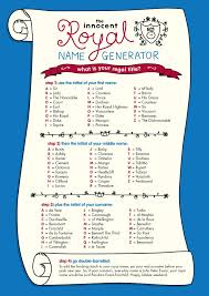 Character Generators Know The Generator Royal Name Your Meme Innocent