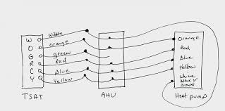 goodman heat pump wiring diagrams wiring diagrams best goodman heat pump wiring diagram 2018 inspirational goodman package heat pump wiring diagram goodman heat pump