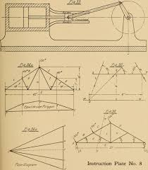Machine Design 1 Notes File Notes On Mechanical Drawing Graphic Statics Machine