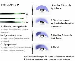 eye makeup brushes and their uses. makeup brushes and their uses eye h