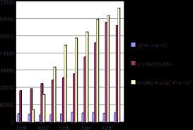 Отчет по практике Отчет по практике у мирового судьи судебного  Отчет по практике Отчет по практике у мирового судьи судебного участка 3 Тюменского района Тюменской области Кр ru