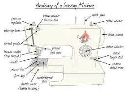similiar machine diagram keywords sewing machine parts diagram wiring diagram schematic