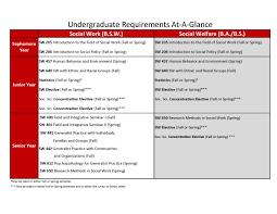 Resume Resource Guide Uw Madison Sidemcicek Com
