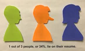 40 Out Of 40 People Lie On Their Resume Amtec Interesting How To Lie On A Resume