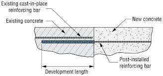 Rebar Development Length Calculator