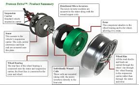protean inside out wheel motor design a company to watch protean in wheel motor exploded diagram