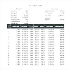 Repayment Calculator Excel Payment Function Home Loan Formula On