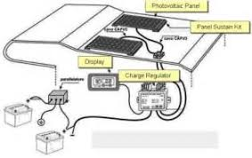 rv solar charger wiring diagram images wiring diagram also solar chargers for rv battery wiring the wiring diagram