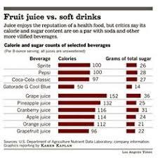 44 Best Soda Fluids Colas Images Calorie Chart Cola Soda