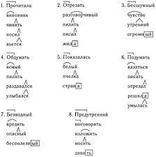 Диктанты по русскому языку для классов Богданова Г А  Контрольные диктанты