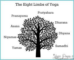 8 Limbs Of Yoga Chart Eight Limbs Of Yoga Yogaposes8 Com