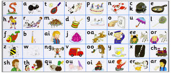 Jolly Phonics Alphabet Chart Free Printable Jolly Phonics Letter Sound Strips Pack Of 30 Strips