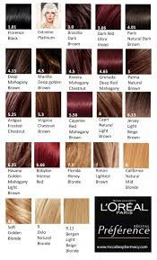 28 Albums Of Preference By Loreal Hair Color Chart