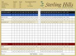 Scorecard Sterling Hills Golf