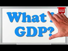 What is the full form of GDP? - YouTube