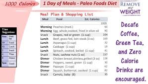 30 day low carb meal plan printable 1000 calorie paleo diet for 6 days or less grocery list