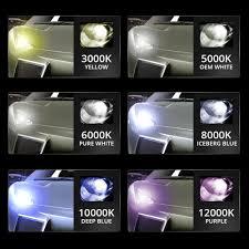Hid Xenon Light 8000k Light Bulbs Car Truck Parts 9006 8000k Hid Xenon Light