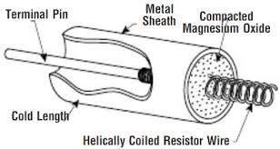 how do tubular heaters work? selection criteria Nichrome Wire Resistance at Resistance Wire Heater Diagram