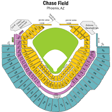 Chase Field Az Seating Chart Breakdown Of The Chase Field Seating Chart Arizona