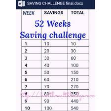 Saving Money Chart 52 Week 52 Weeks Saving Money Challenge In India With Your Children