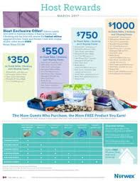 Norwex Shipping Chart 2017 7 Best Norwex Specials Images In 2017 Norwex Consultant