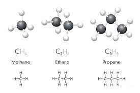 Methane Ethane Propane Chemical Formulas And Molecule Models