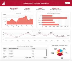 24 posts related to supply chain kpi dashboard excel template free download. 50 Dashboard Examples For Your Business Clicdata