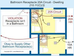 branch circuit requirements and the nec part 1 a minimum of one 20a circuit is required to supply the required bathroom receptacles other outlets aren t permitted on the bathroom receptacle circuit