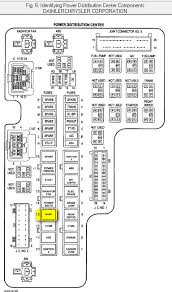 2001 dodge dakota fuse diagram wiring diagram user 2004 dodge dakota fuse panel diagram data diagram schematic 2001 dodge dakota fuse diagram