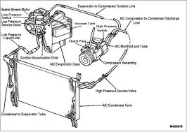wiring diagrams ford trucks on wiring images free download wiring Wiring Diagrams Ford Trucks wiring diagrams ford trucks 15 wiring diagram 1953 ford truck ford excursion wiring diagram wiring diagram ford truck