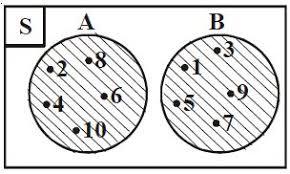 Contoh Soal Diagram Venn Pengertian Dan Contoh Soal Gabungan Dua Himpunan